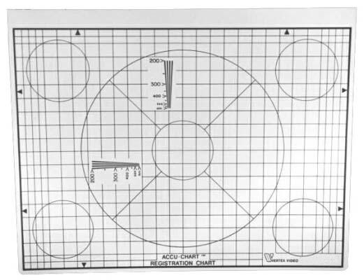 rego chart .jpg