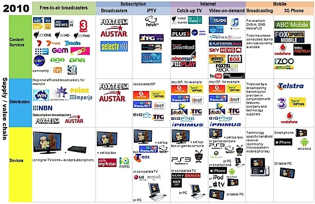 2010TV.jpg