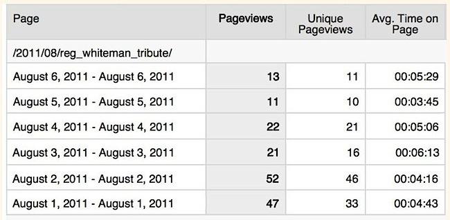 Reg-Stats.jpg