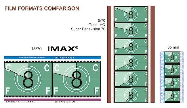 TV2-02-Imax_format_35mm_70mm.jpg