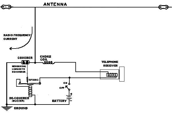 TV2-12-Coherer receiver.jpg
