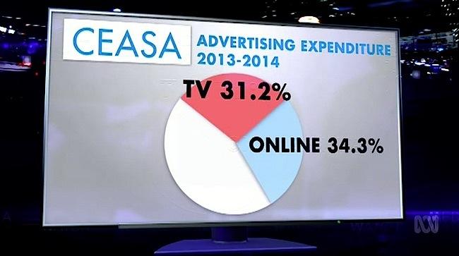 11 Advertising Stats.jpg